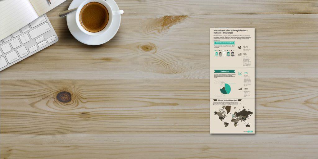 Internationale kenniswerkers infographic